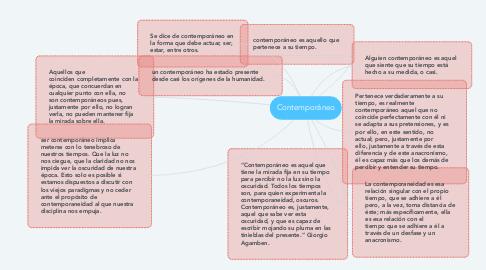 Mind Map: Contemporáneo