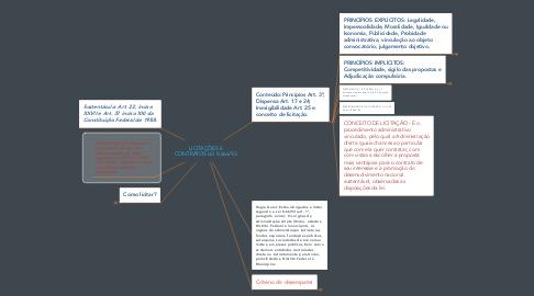 Mind Map: LICITAÇÕES E CONTRATOS LEI 8.666/93