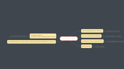 Mind Map: Decisiones de valor (1)