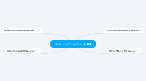 Mind Map: Melbourne Cheap Removls