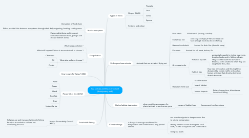 Mind Map: Sea animals and the environment (Anticipatory web)