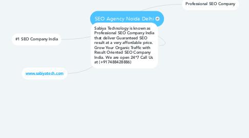 Mind Map: SEO Agency Noida Delhi