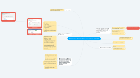 Mind Map: Notes on Post 3: Where your Project should be by next week (2.19)!