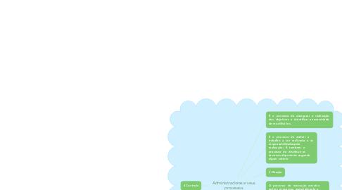 Mind Map: Administradores e seus processos