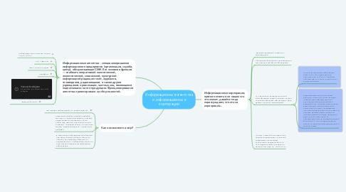 Mind Map: Информационные агентства и информационные корпорации