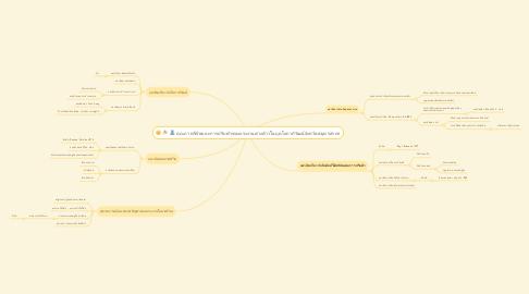 Mind Map: คุณภาพชีวิตและการปรับตัวของแรงงานต่างด้าวในยุคโลกาภิวัฒน์จังหวัดสมุทรสาคร