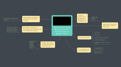 """Mind Map: """"8vo Encuentro """"El uso Educativo de las TIC""""- Recursos educativos digitales"""" síntesis"""
