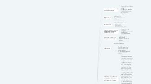 Mind Map: Código rojo