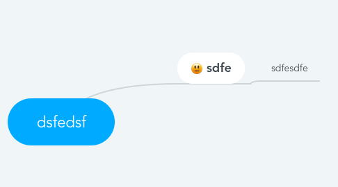 Mind Map: dsfedsf