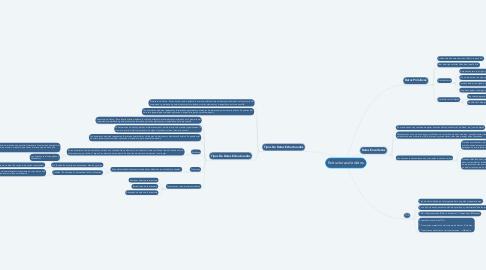 Mind Map: Estructuras de datos