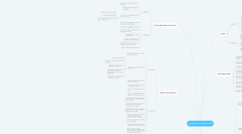 Mind Map: Руководитель проекта (IT)