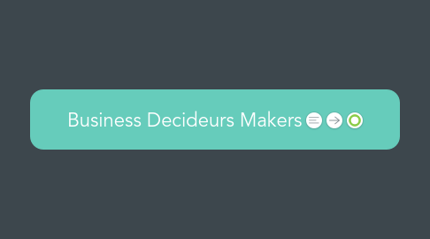 Mind Map: Business Decideurs Makers
