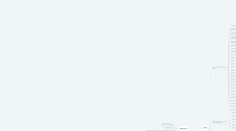 Mind Map: Йога. Базовый курс