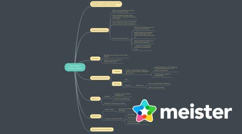 Mind Map: Non-Violent Communication