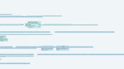 Mind Map: Escolas Literárias