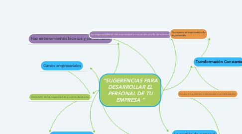 """Mind Map: """"SUGERENCIAS PARA DESARROLLAR EL PERSONAL DE TU EMPRESA """""""