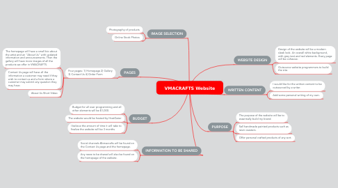 Mind Map: VMACRAFTS Website