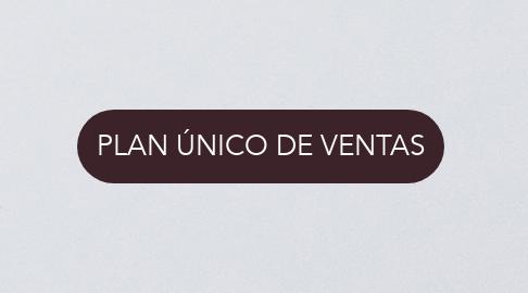 Mind Map: PLAN ÚNICO DE VENTAS