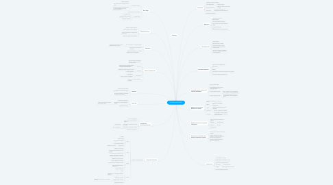 Mind Map: SISTEMA IMUNITÁRIO