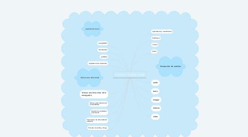 Mind Map: DISEÑOS PAGINAS WEB