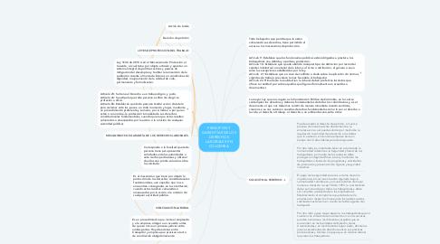 Mind Map: PRINCIPIOS Y GARANTÍAS DE LOS DERECHOS LABORALES EN COLOMBIA.