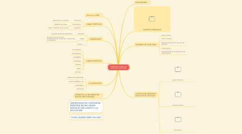 Mind Map: ELEMENTOS CLAVES A LA HORA DE ELEGIR UN RED