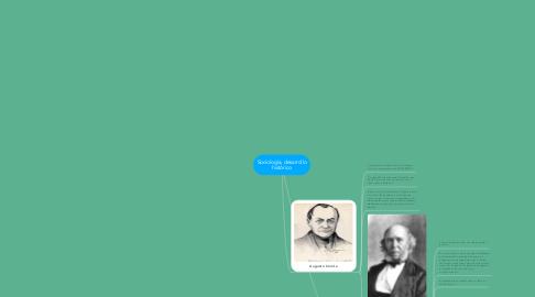 Mind Map: Sociología, desarrollo histórico