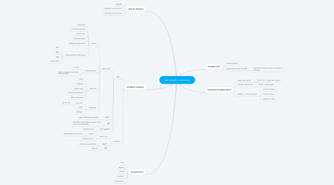 Mind Map: radiography evaluation