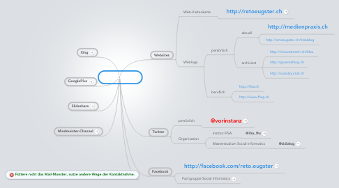 Mind Map: Reto Eugster