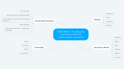 Mind Map: OSEA Malibu: Providing the best skincare with the highest quality ingredients