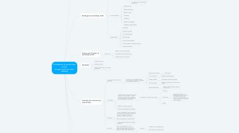 Mind Map: Estrategias de aprendizaje adulto  (mapa hecho por Itzel Balleza)