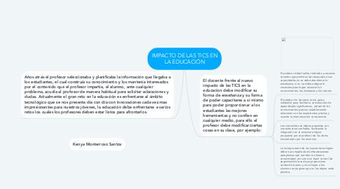 Mind Map: IMPACTO DE LAS TICS EN LA EDUCACIÓN