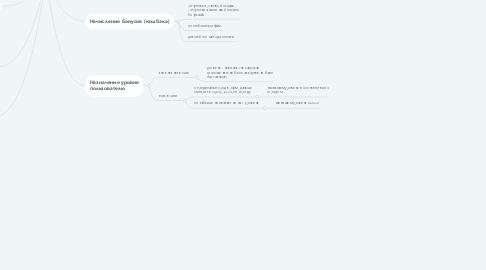 Mind Map: ПЛ