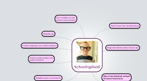Mind Map: Schoolrijpheid