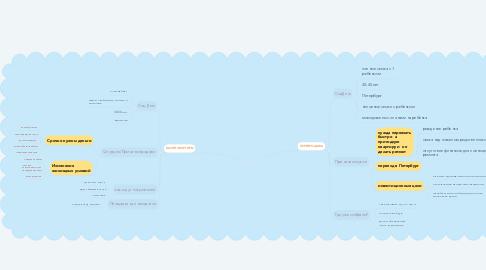 Mind Map: OpenDoor
