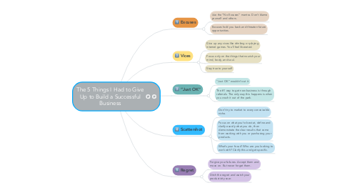 Mind Map: The 5 Things I Had to Give Up to Build a Successful Business