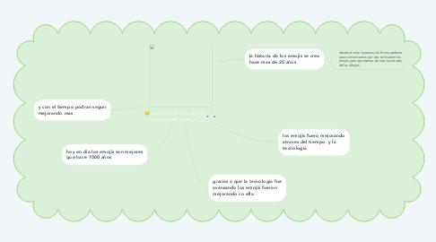 Mind Map: conoce la historia de los emoticones y emojis