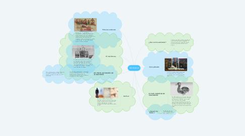 Mind Map: Autómatas