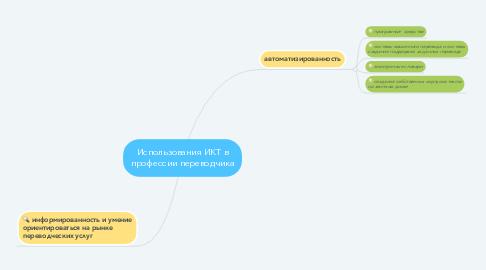Mind Map: Использования ИКТ в профессии переводчика