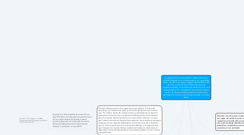 Mind Map: un juez frente a un caso difícil no debe tomar una decisión basada en un criterio propio, sino que debe hacer uso de los principios, reglas o fundamentos del derecho. por ende este método de toma de decisiones genera controversia por la forma en la cual se argumenta. Por consiguiente los jueces no deben acudir a la discrecionalidad judicial porque no hay parcialidad en la toma de decisiones frente a un caso difícil.