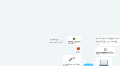 Mind Map: LA ÉTICA DE  ARISTOTELES