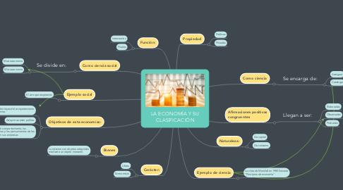 Mind Map: LA ECONOMÍA Y SU CLASIFICACIÓN