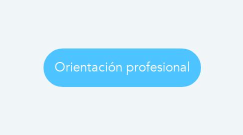 Mind Map: Orientación profesional