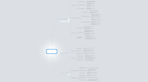 Mind Map: The effectiveness of using ICT to help university students learn advanced mathematics