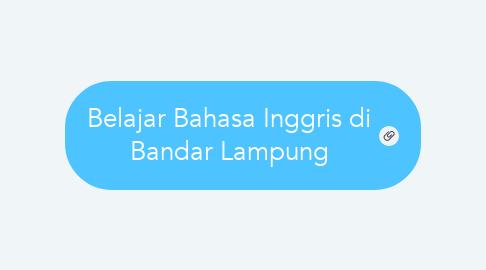 Mind Map: Belajar Bahasa Inggris di Bandar Lampung