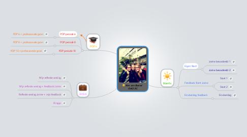Mind Map: Kim van Boxtel  OAO 3C