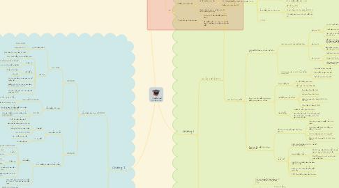 Mind Map: 1. ĐƯỜNG LỐI CM CỦA ĐCSVN