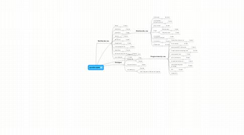 Mind Map: quadrocopter