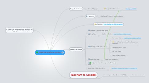 Mind Map: HBOCSM Website Updates