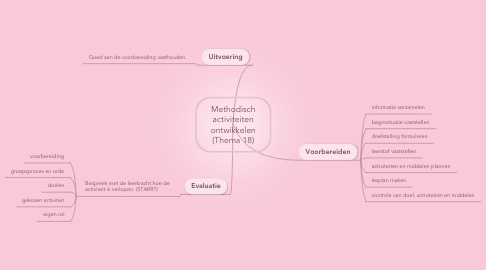 Mind Map: Methodisch activiteiten ontwikkelen (Thema 18)